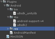 unity中u8sdk目录结构
