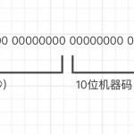 U8SDK——集群环境下U8Server唯一订单号生成规则