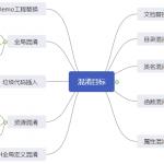 XSDK——iOS代码混淆原理